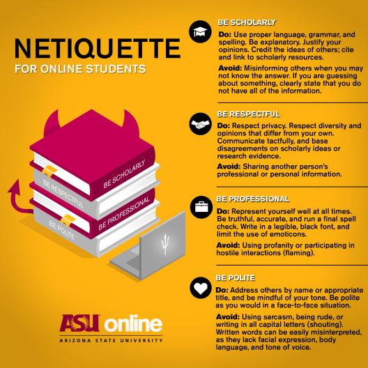 ASU 在线网络礼仪信息图